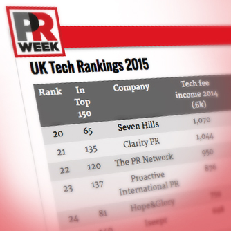 Awards carousel – PR Week Uk Tech Rankings 2015
